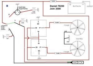 voyant de ventilateurs l ctriques daniel78200. Black Bedroom Furniture Sets. Home Design Ideas